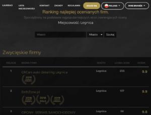 Plebiscyt Orły Motoryzacji Legnica